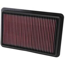 K&N Panel Replacement Filter 2016 Mazda3 2.0 Skyactive